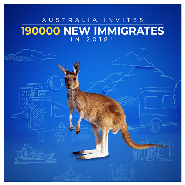 Australia Skilled State Nominated (Subclass 190) Immigration Visa